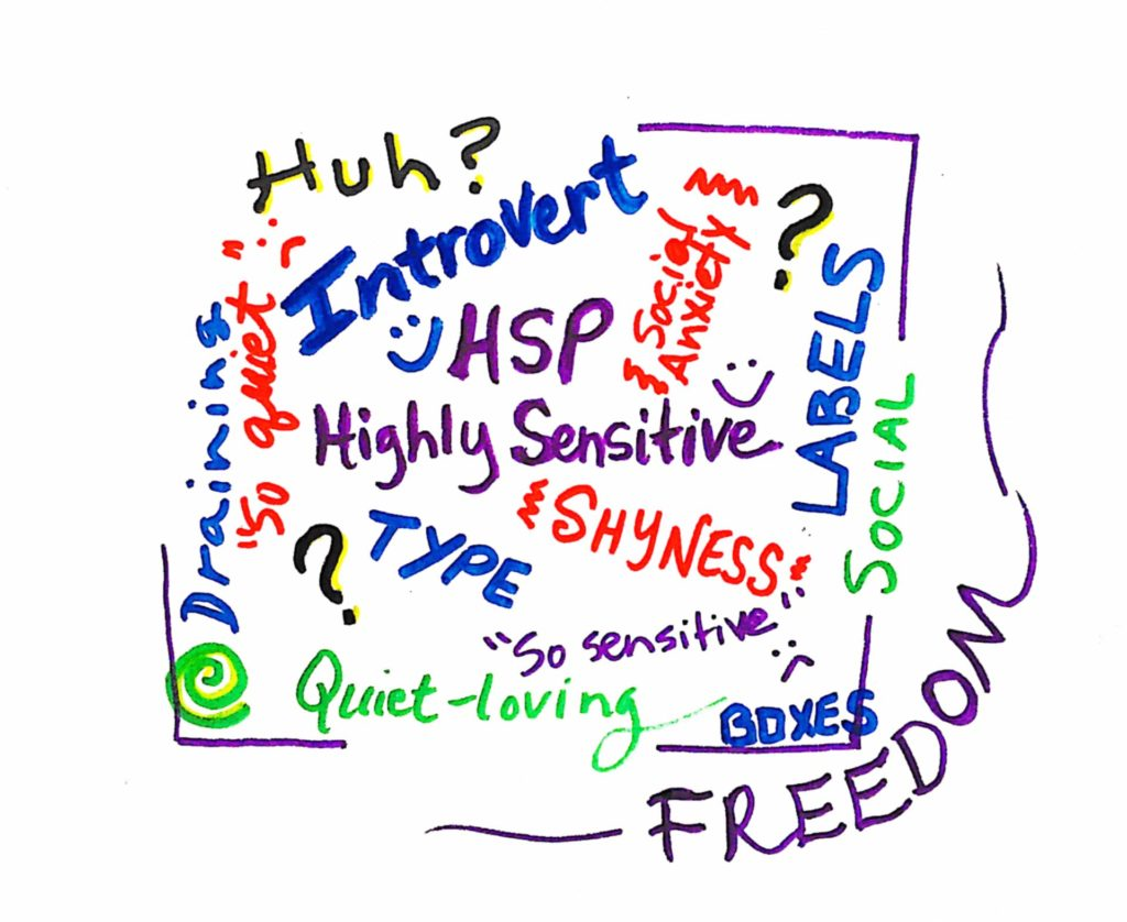 introvert and HSP wordle